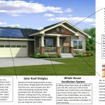 Energy Efficient Prefab Homes Solar California Manufactured