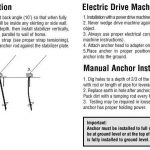 Modular Home Anchors