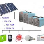 Portable Solar Power For Home Use Outdoor And Travel Buy