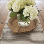 Best Everyday Table Centerpieces Ideas Pinterest Kitchen