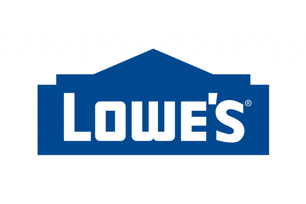Lowe Companies Low Calls Courting Highs Option