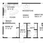 Square Feet Bedrooms Batrooms Levels House Plan All